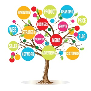Services Other Communication Services Page Marketing Tree photo resized small